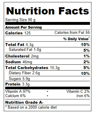 Pumpkin Pie Oatmeal Nutrition Analysis